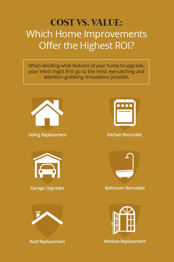 home improvements with the best roi