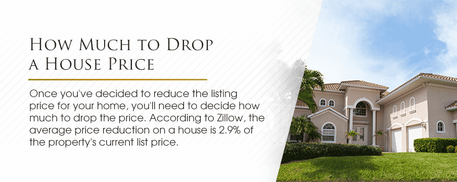 How Much to Drop a House Price